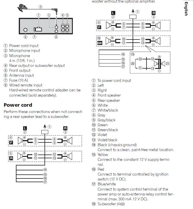 images?q=tbn:ANd9GcQh_l3eQ5xwiPy07kGEXjmjgmBKBRB7H2mRxCGhv1tFWg5c_mWT Harness Honda Radio Wiring Color Code