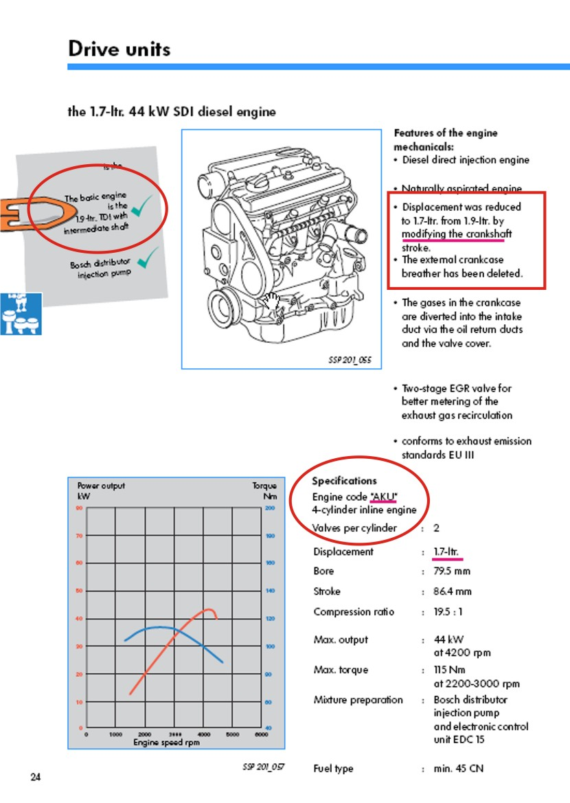 Lupo 17sdis Content Club Vw Wiring Diagram Aku 17 Block Marked 19
